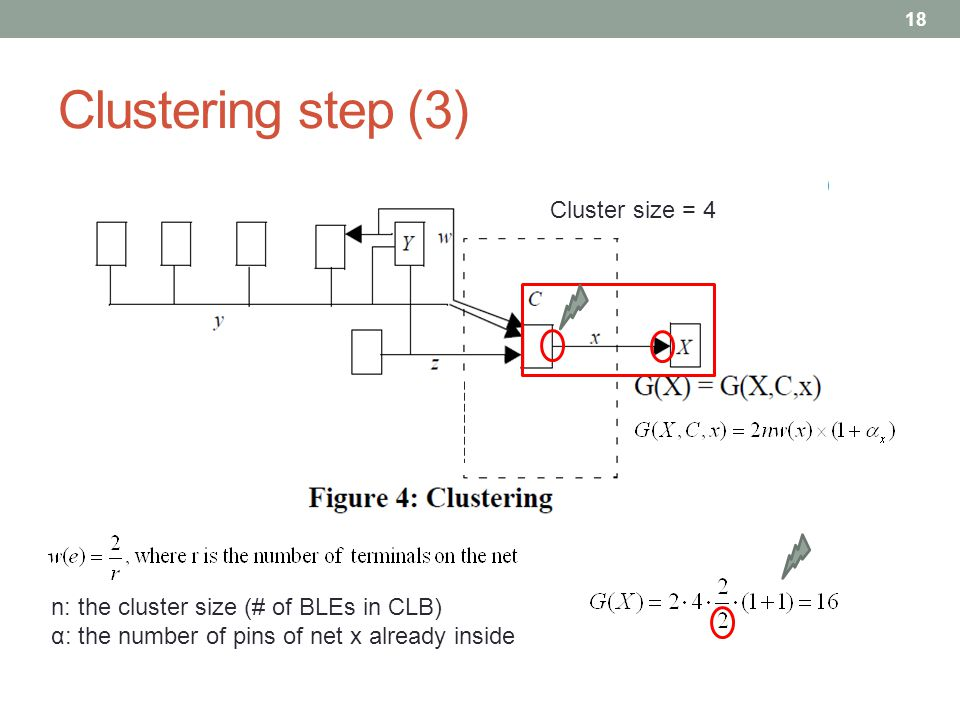 Clustering step (3) 18 Cluster size = 4 n: the cluster size (# of BLEs in CLB) α: the number of pins of net x already inside