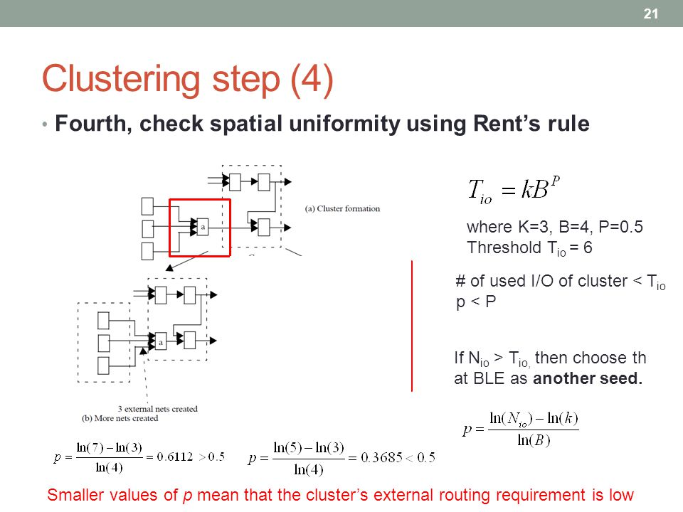 Clustering step (4) Fourth, check spatial uniformity using Rent's rule where K=3, B=4, P=0.5 Threshold T io = 6 If N io > T io, then choose th at BLE as another seed.