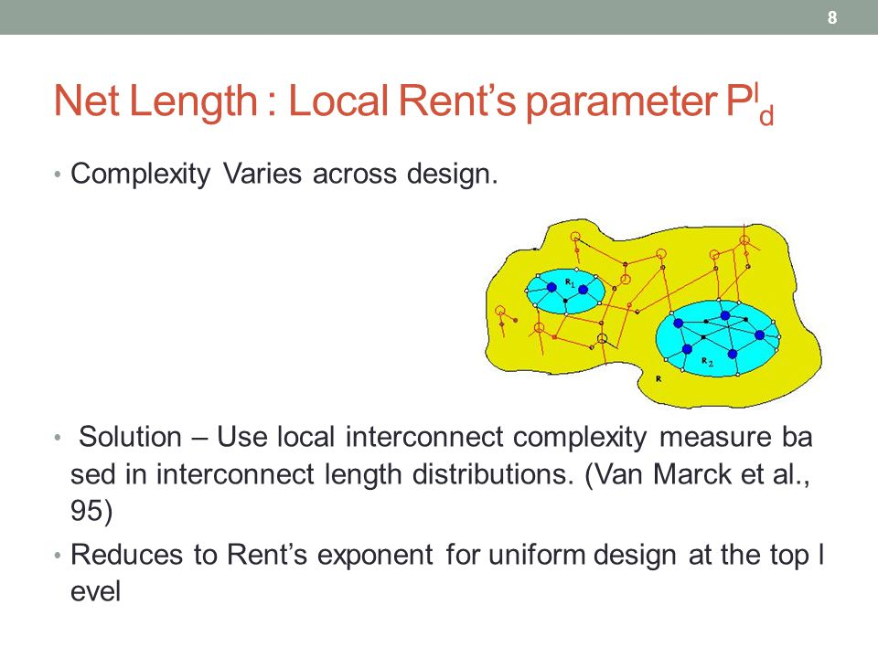 Net Length : Local Rent's parameter P l d Complexity Varies across design.