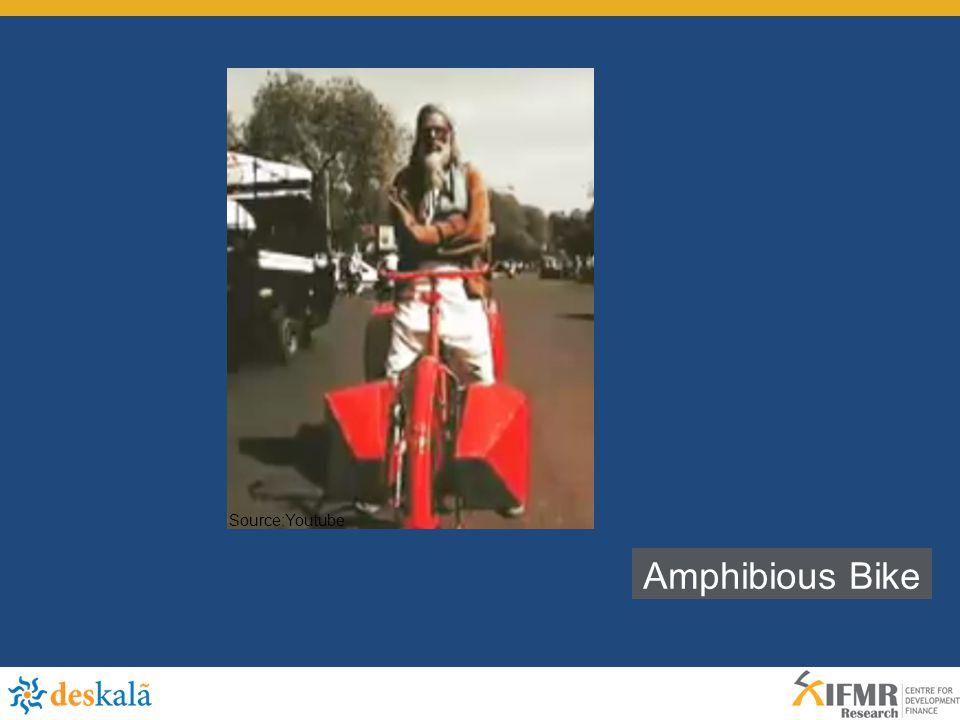 Source:Youtube Amphibious Bike