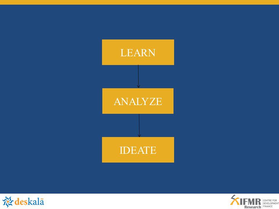 LEARN ANALYZE IDEATE