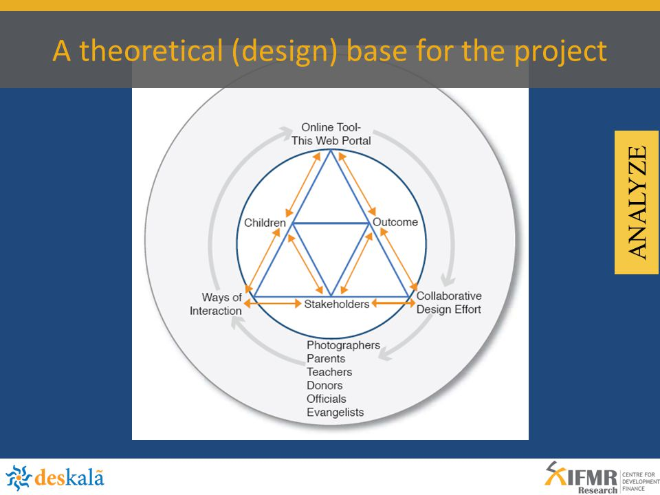 A theoretical (design) base for the project ANALYZE