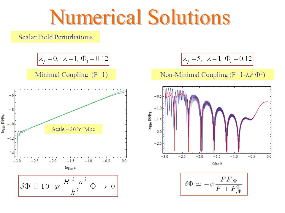 Scalar Field Perturbations Minimal Coupling (F=1) Scale = 30 h -1 Mpc Non-Minimal Coupling (F=1-λ f 2 Φ 2 )