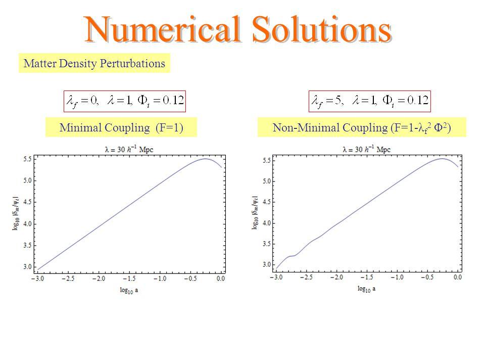 Matter Density Perturbations Minimal Coupling (F=1)Non-Minimal Coupling (F=1-λ f 2 Φ 2 )