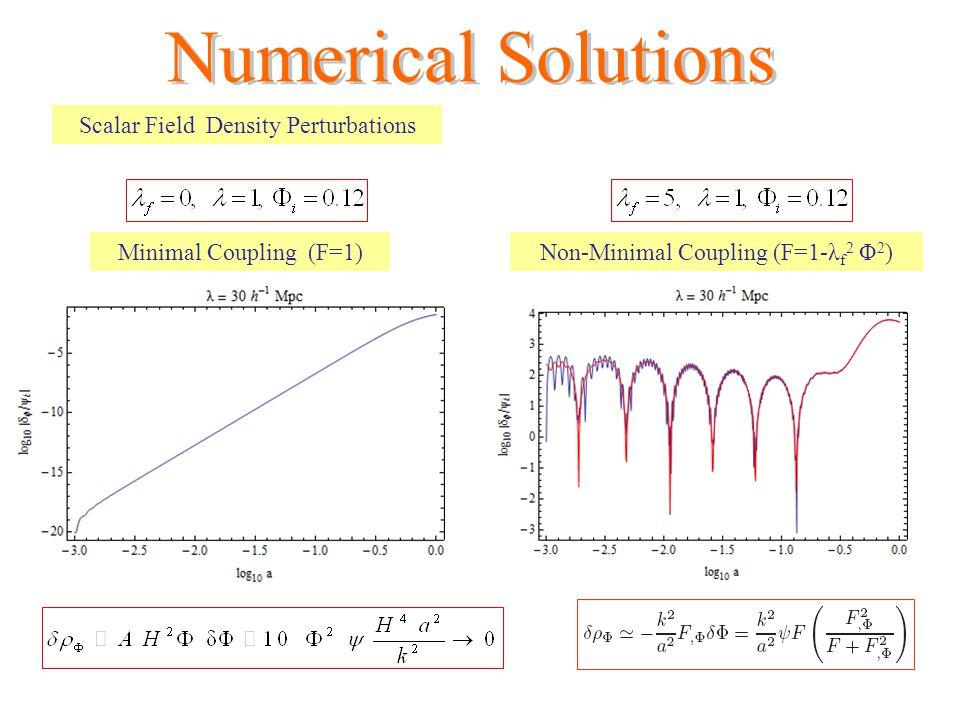 Scalar Field Density Perturbations Minimal Coupling (F=1)Non-Minimal Coupling (F=1-λ f 2 Φ 2 )