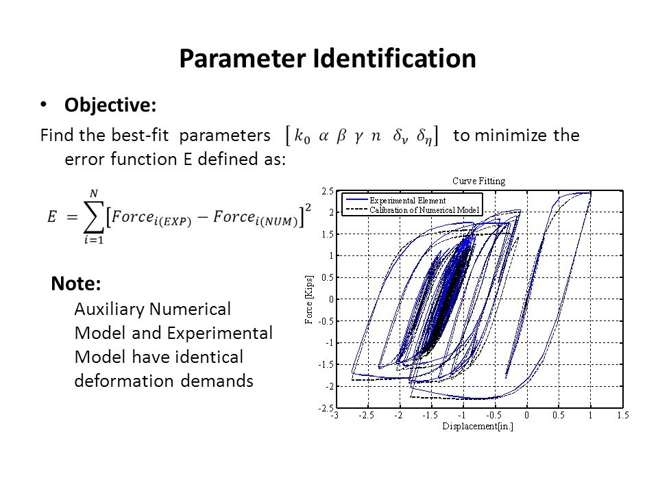 Parameter Identification Objective: Find the best-fit parameters to minimize the error function E defined as: Note: Auxiliary Numerical Model and Experimental Model have identical deformation demands