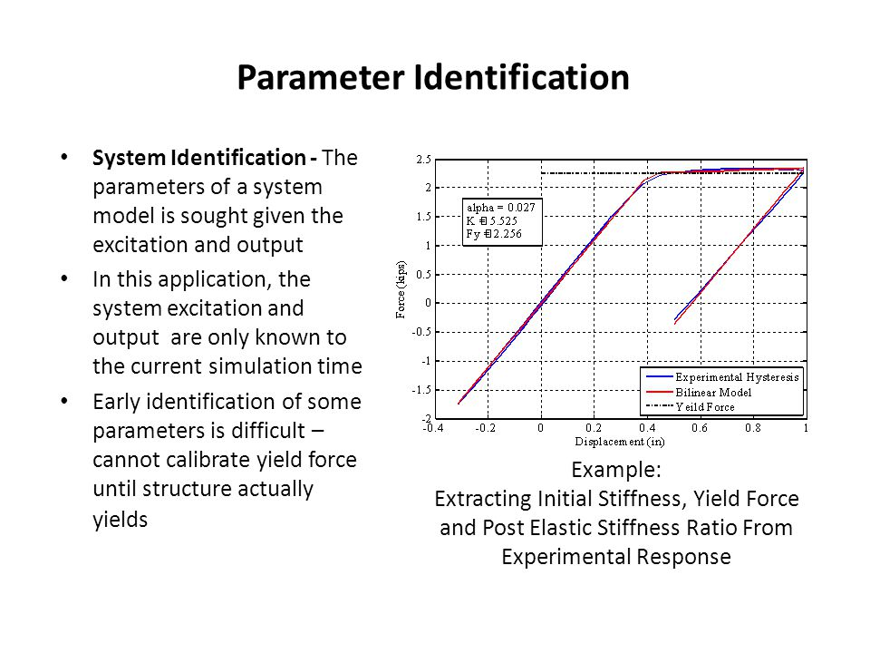 Parameter Identification System Identification - The parameters of a system model is sought given the excitation and output In this application, the system excitation and output are only known to the current simulation time Early identification of some parameters is difficult – cannot calibrate yield force until structure actually yields Example: Extracting Initial Stiffness, Yield Force and Post Elastic Stiffness Ratio From Experimental Response