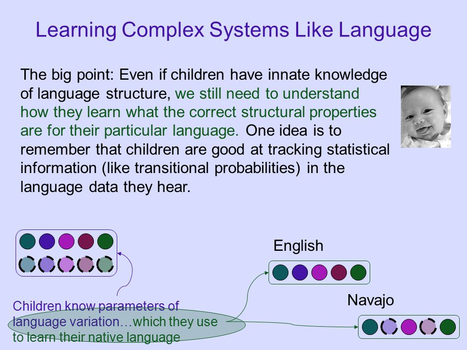 Learning Complex Systems Like Language The big point: Even if children have innate knowledge of language structure, we still need to understand how they learn what the correct structural properties are for their particular language.