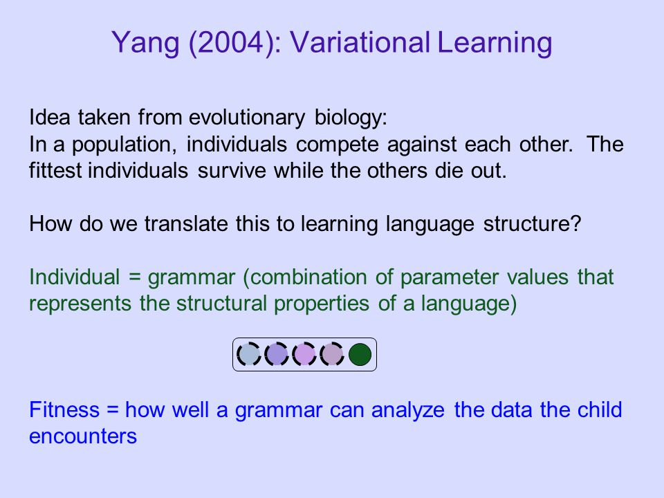 Yang (2004): Variational Learning Idea taken from evolutionary biology: In a population, individuals compete against each other.