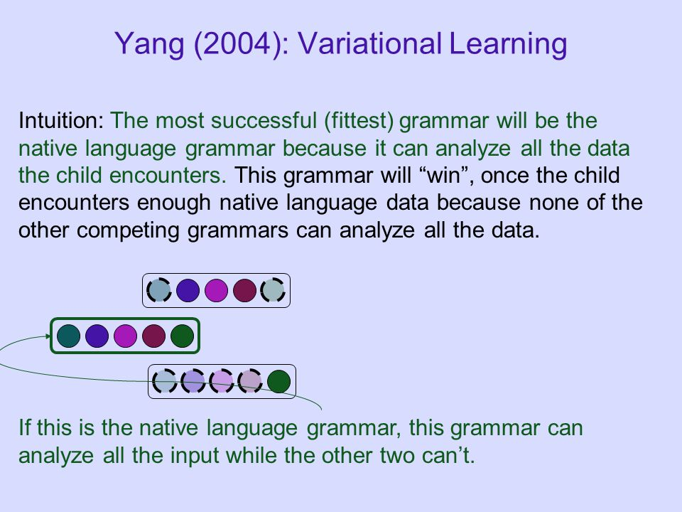 Yang (2004): Variational Learning Intuition: The most successful (fittest) grammar will be the native language grammar because it can analyze all the data the child encounters.