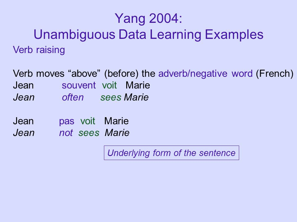 Verb raising Verb moves above (before) the adverb/negative word (French) Jean souvent voit Marie Jean often sees Marie Jean pas voit Marie Jean not sees Marie Yang 2004: Unambiguous Data Learning Examples Underlying form of the sentence