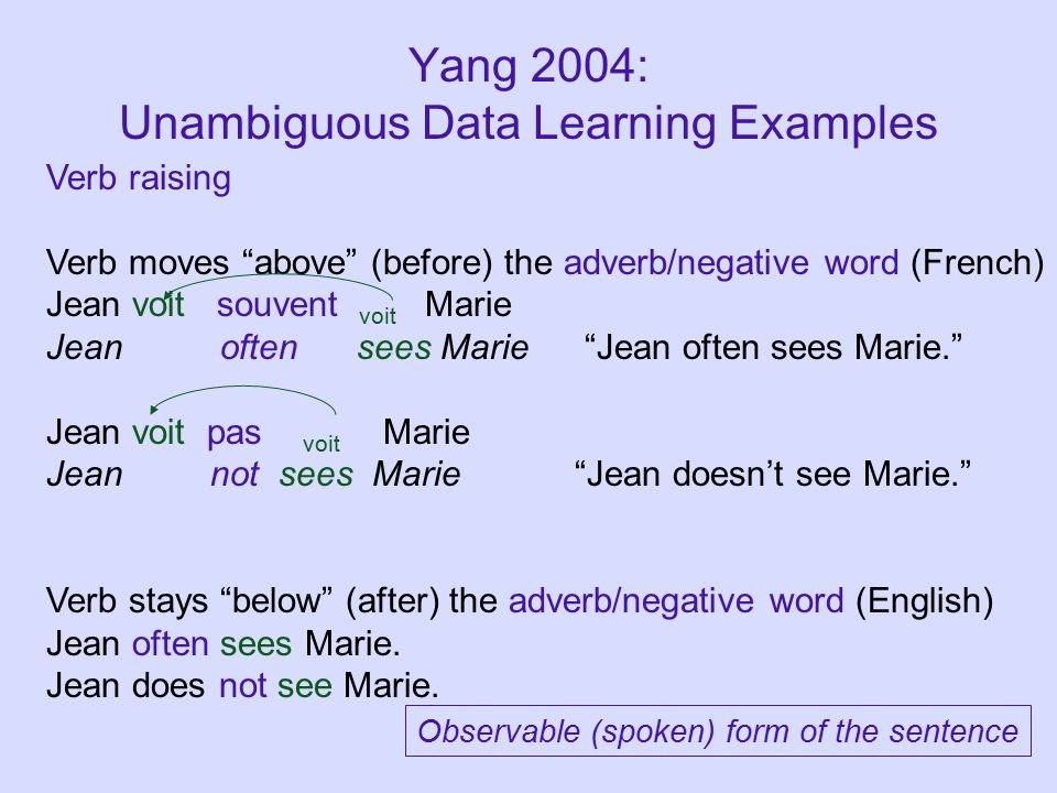 Verb raising Verb moves above (before) the adverb/negative word (French) Jean voit souvent voit Marie Jean often sees Marie Jean often sees Marie. Jean voit pas voit Marie Jean not sees Marie Jean doesn't see Marie. Verb stays below (after) the adverb/negative word (English) Jean often sees Marie.