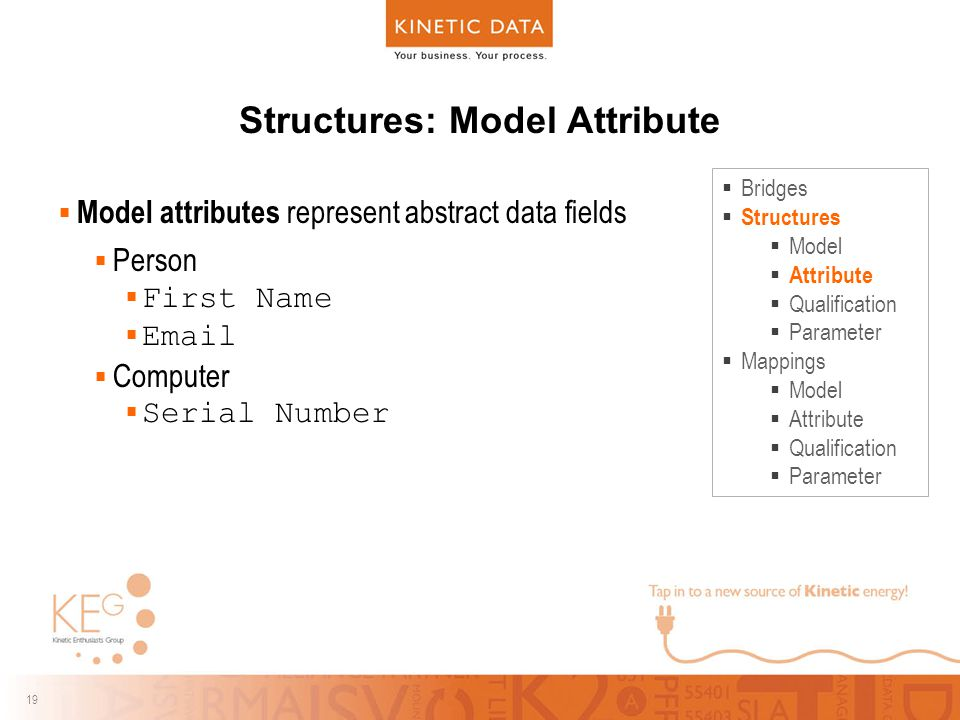 19 Structures: Model Attribute  Model attributes represent abstract data fields  Person  First Name  Email  Computer  Serial Number  Bridges  Structures  Model  Attribute  Qualification  Parameter  Mappings  Model  Attribute  Qualification  Parameter