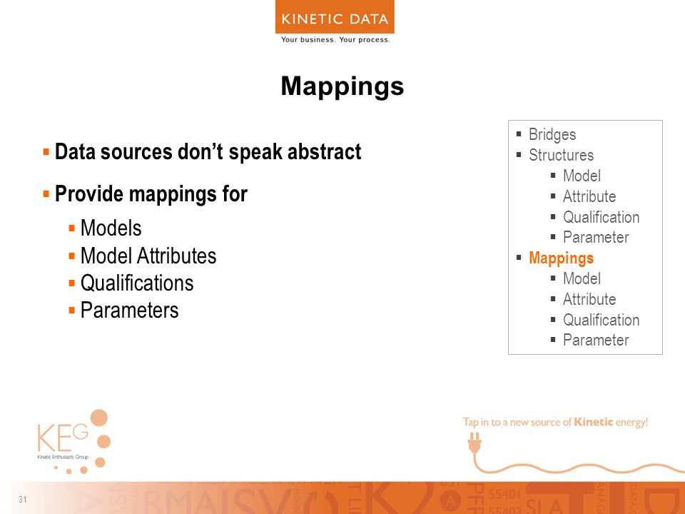 31 Mappings  Data sources don't speak abstract  Provide mappings for  Models  Model Attributes  Qualifications  Parameters  Bridges  Structures  Model  Attribute  Qualification  Parameter  Mappings  Model  Attribute  Qualification  Parameter