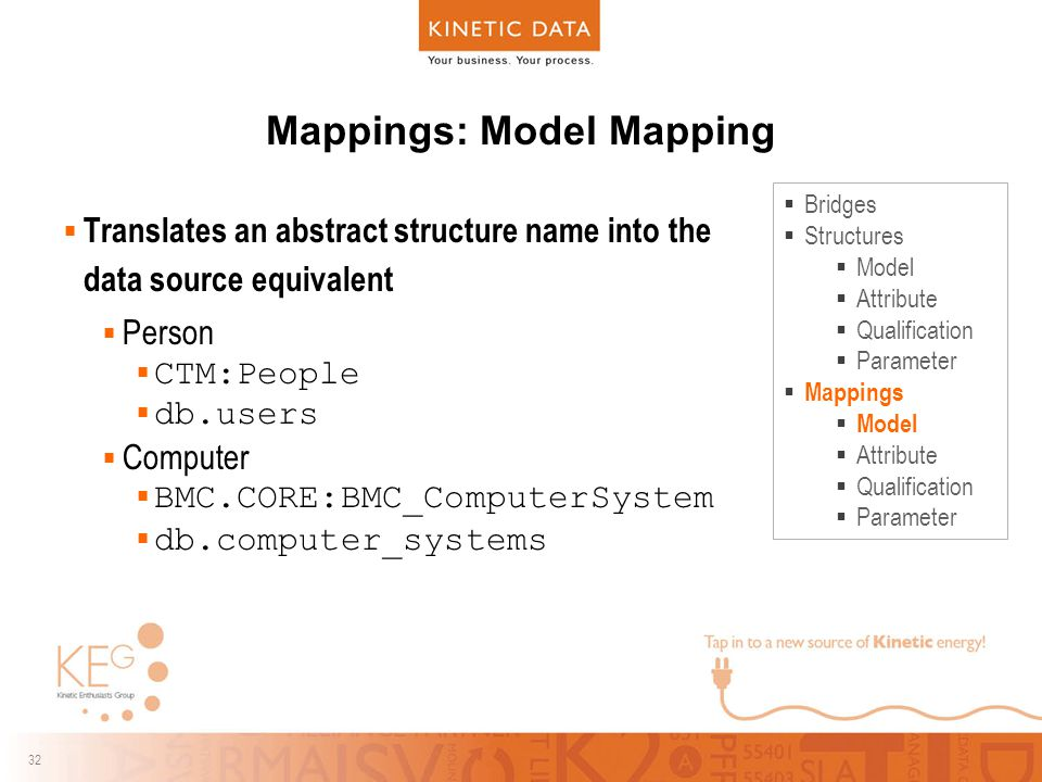 32 Mappings: Model Mapping  Translates an abstract structure name into the data source equivalent  Person  CTM:People  db.users  Computer  BMC.CORE:BMC_ComputerSystem  db.computer_systems  Bridges  Structures  Model  Attribute  Qualification  Parameter  Mappings  Model  Attribute  Qualification  Parameter
