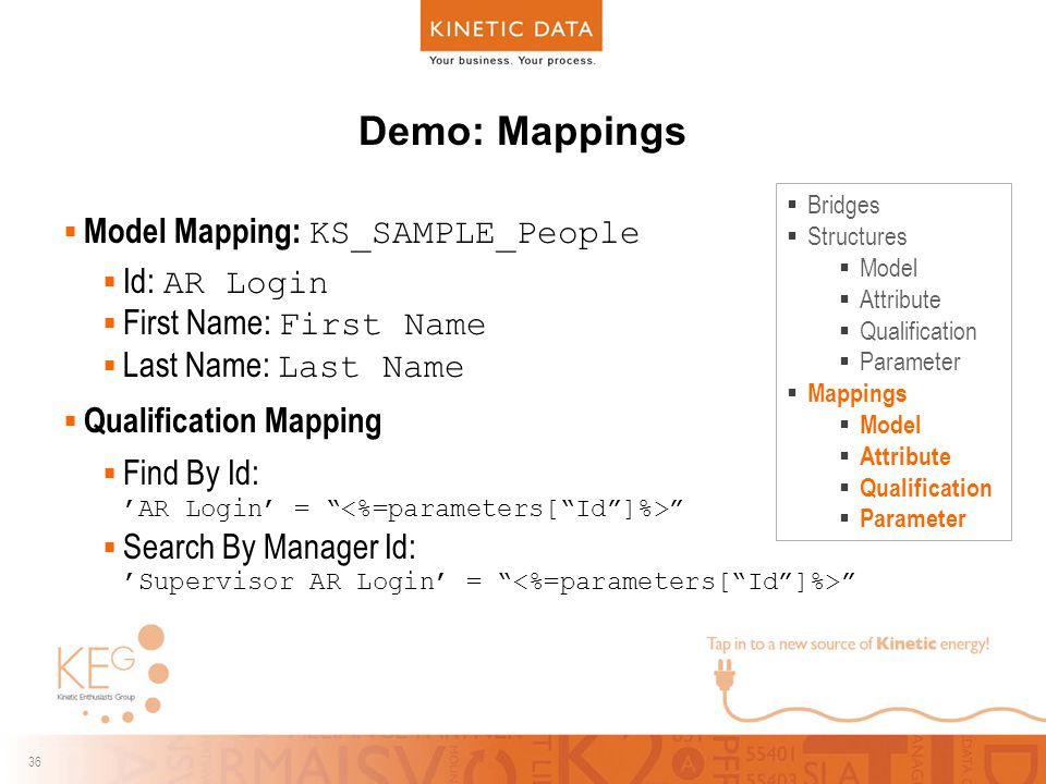 36 Demo: Mappings  Model Mapping: KS_SAMPLE_People  Id: AR Login  First Name: First Name  Last Name: Last Name  Qualification Mapping  Find By Id: 'AR Login' =  Search By Manager Id: 'Supervisor AR Login' =  Bridges  Structures  Model  Attribute  Qualification  Parameter  Mappings  Model  Attribute  Qualification  Parameter