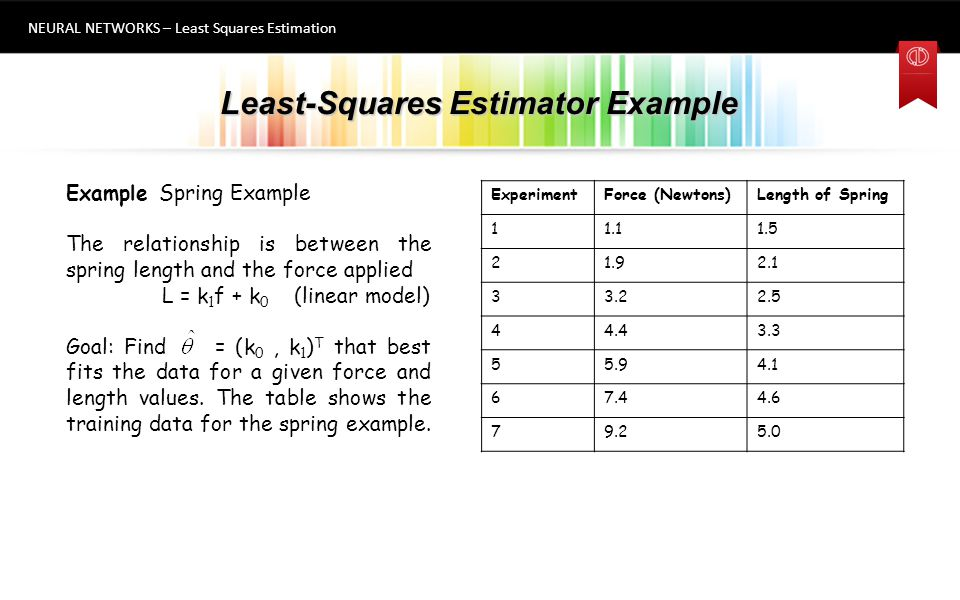 Least-Squares Estimator Example NEURAL NETWORKS – Least Squares Estimation 8 Example Spring Example The relationship is between the spring length and