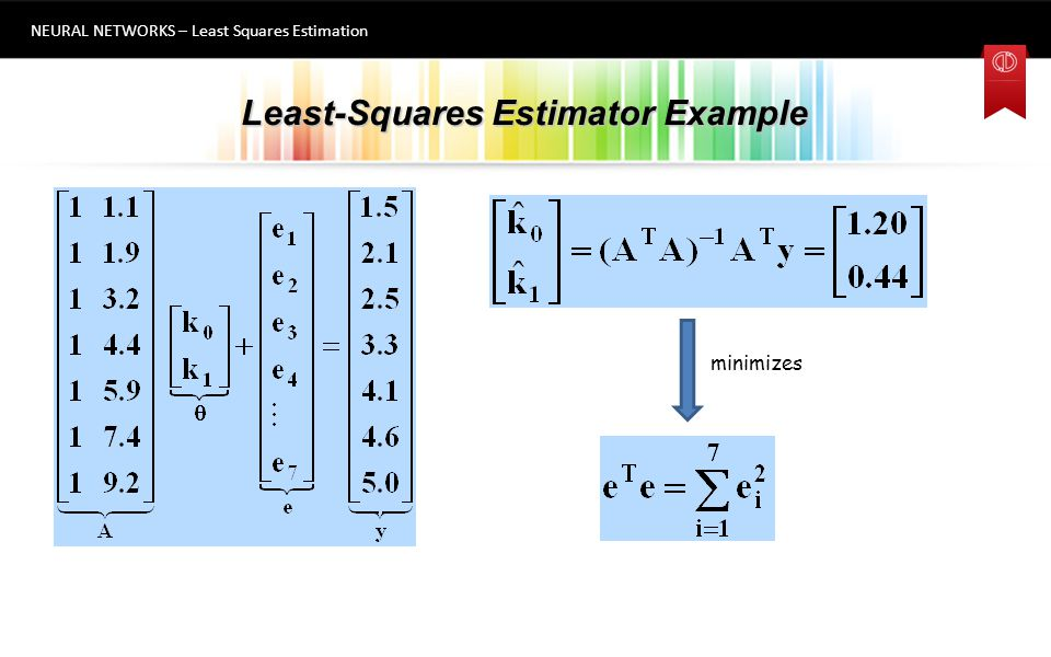 Least-Squares Estimator Example NEURAL NETWORKS – Least Squares Estimation 9 minimizes