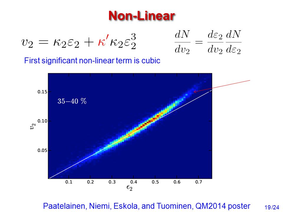 /24 Non-Linear 19 First significant non-linear term is cubic Paatelainen, Niemi, Eskola, and Tuominen, QM2014 poster