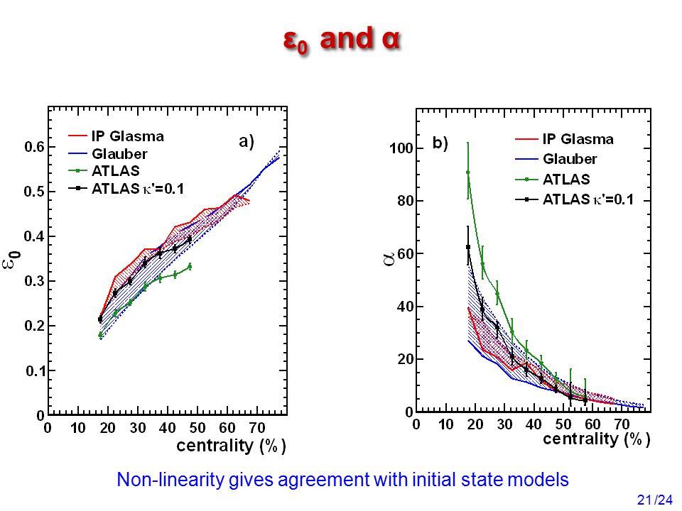 /24 ε 0 and α 21 Non-linearity gives agreement with initial state models