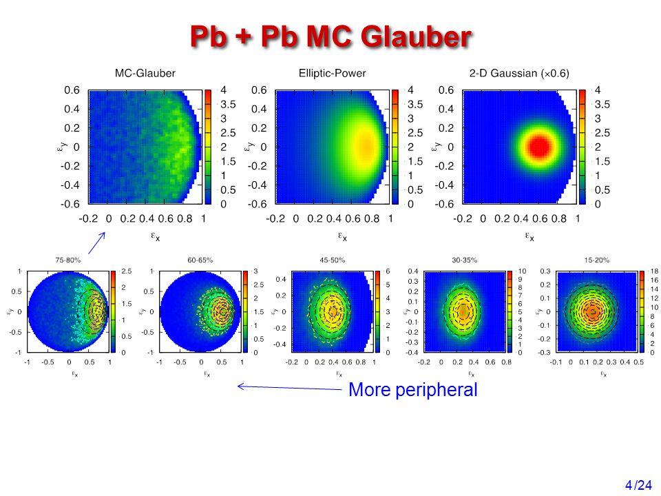 /24 Pb + Pb MC Glauber 4 More peripheral