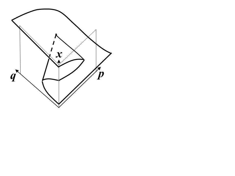 Bistable (High or Low) High xLow x Medium x x p q p q