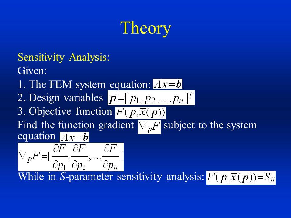Applications of sensitivity analysis 1.Gradient based optimization: 2.