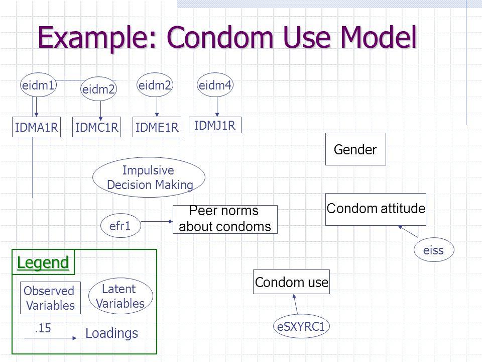 Example: Condom Use Model eSXYRC1 efr1 eiss IDMC1R eidm4eidm2 eidm1 Observed Variables Latent Variables.15 Loadings Legend IDMA1RIDME1R IDMJ1R Gender