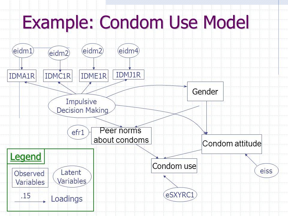 Example: Condom Use Model SEX1 eSXYRC1 efr1 eiss IDMC1R eidm4eidm2 eidm1 Observed Variables Latent Variables.15 Loadings Legend IDMA1RIDME1R IDMJ1R Ge