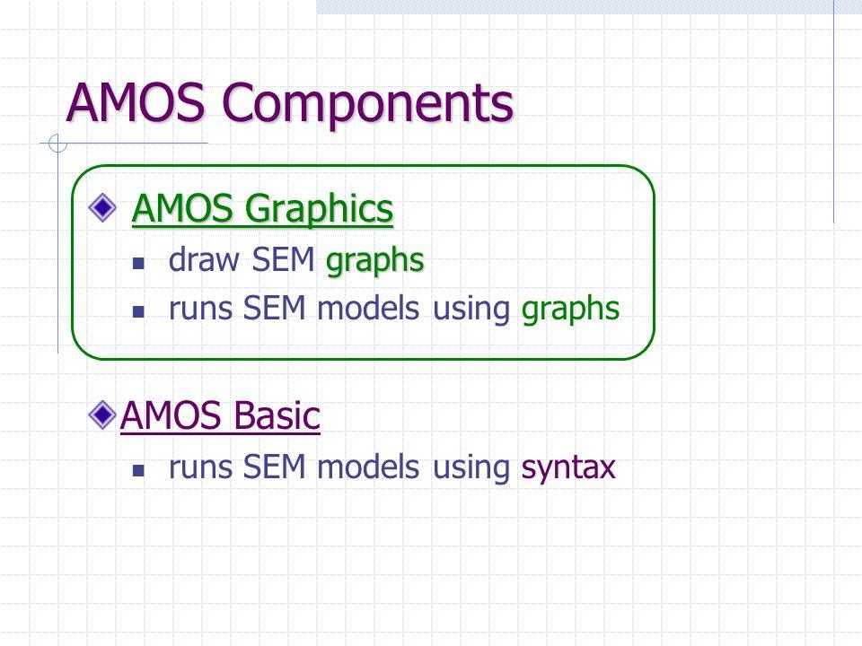 AMOS Components AMOS Graphics graphs draw SEM graphs runs SEM models using graphs AMOS Basic runs SEM models using syntax