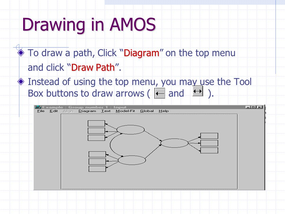 """Drawing in AMOS Diagram Draw Path To draw a path, Click """"Diagram"""" on the top menu and click """"Draw Path"""". Instead of using the top menu, you may use th"""