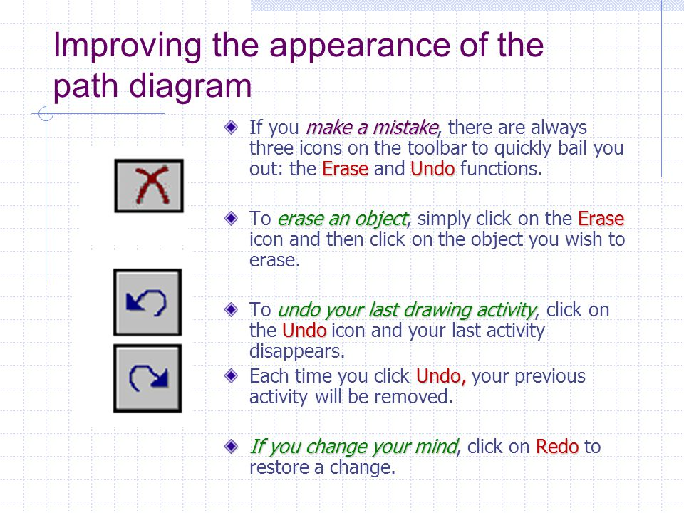 Improving the appearance of the path diagram make a mistake EraseUndo If you make a mistake, there are always three icons on the toolbar to quickly ba