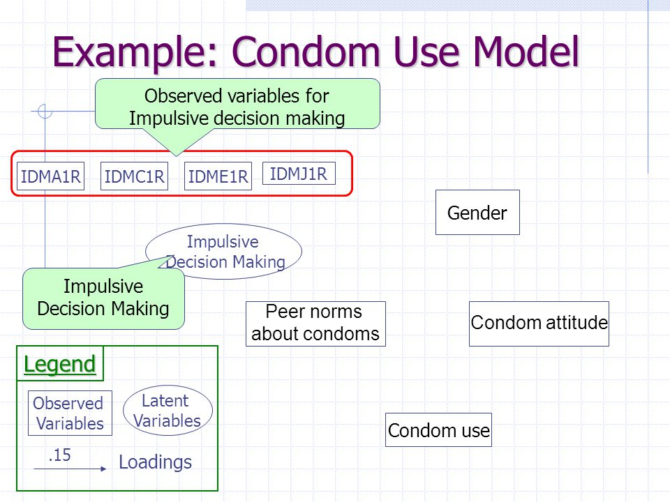 Example: Condom Use Model Gender Peer norms about condoms Condom use Impulsive Decision Making IDMC1R Observed Variables Latent Variables.15 Loadings