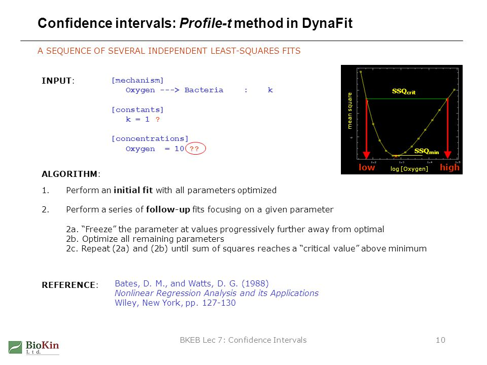 BKEB Lec 7: Confidence Intervals10 Confidence intervals: Profile-t method in DynaFit A SEQUENCE OF SEVERAL INDEPENDENT LEAST-SQUARES FITS INPUT: [mechanism] Oxygen ---> Bacteria : k [constants] k = 1 .