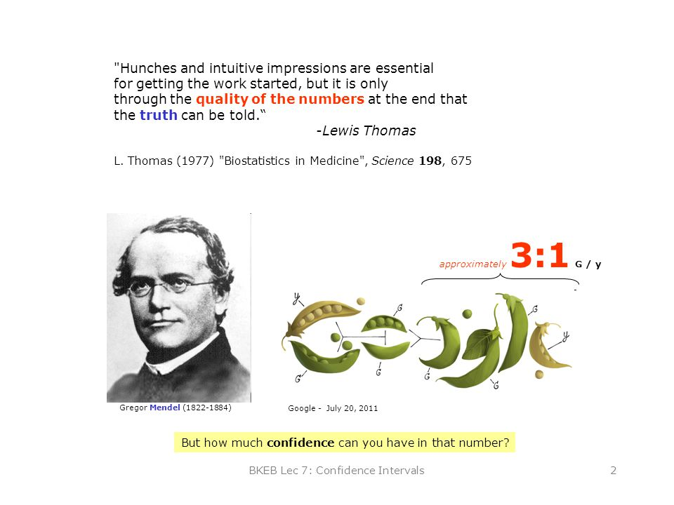 BKEB Lec 7: Confidence Intervals2 Hunches and intuitive impressions are essential for getting the work started, but it is only through the quality of the numbers at the end that the truth can be told. -Lewis Thomas L.