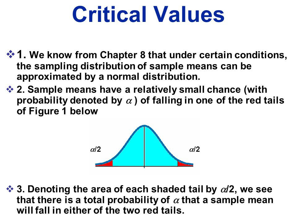 Critical Values  1.