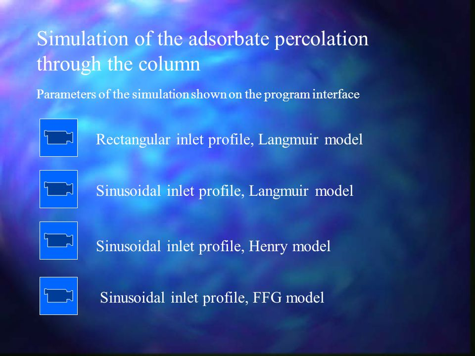 Simulation of the adsorbate percolation through the column Parameters of the simulation shown on the program interface Rectangular inlet profile, Langmuir model Sinusoidal inlet profile, Langmuir model Sinusoidal inlet profile, Henry model Sinusoidal inlet profile, FFG model