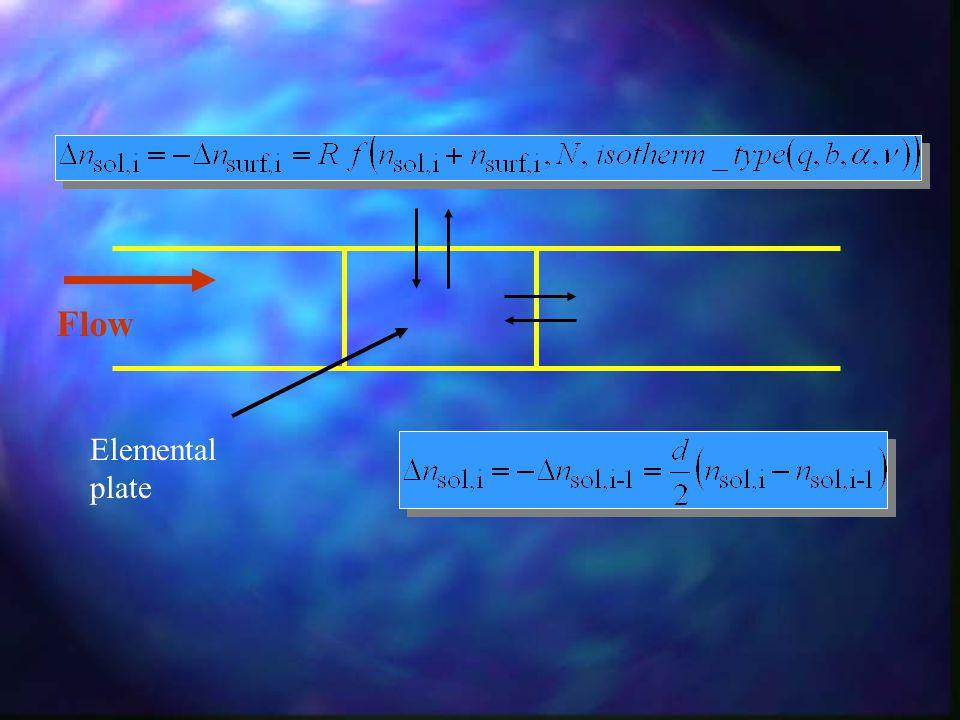 Flow Elemental plate