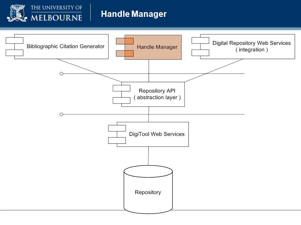 Handle Manager