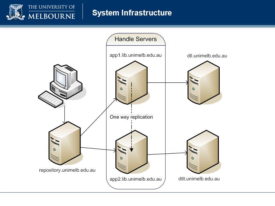 Handle Server Setup and Configuration Handle Servers –app1.lib.unimelb.edu.au [ primary ] –app2.lib.unimelb.edu.au [ replication ] –global ip addresses Naming authorities 10187 10187.TST