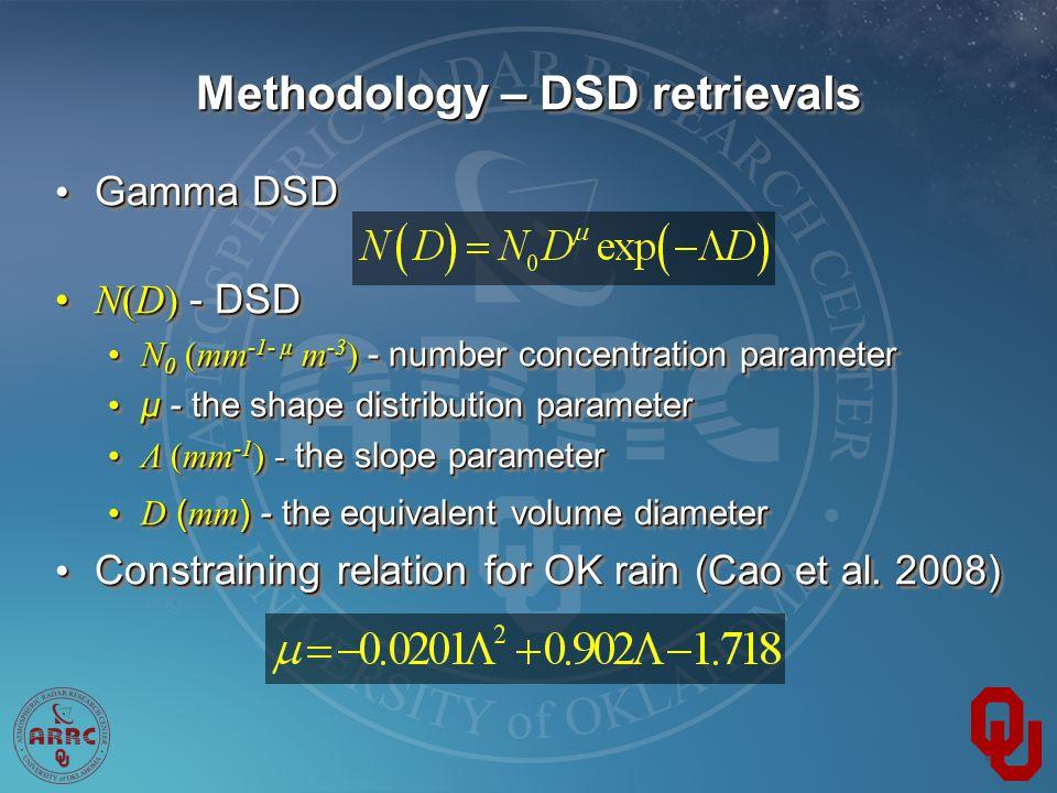 Gamma DSD Gamma DSD N(D) - DSDN(D) - DSD N 0 (mm -1- μ m -3 ) - number concentration parameterN 0 (mm -1- μ m -3 ) - number concentration parameter μ - the shape distribution parameter μ - the shape distribution parameter Λ (mm -1 ) - the slope parameterΛ (mm -1 ) - the slope parameter D ( mm ) - the equivalent volume diameterD ( mm ) - the equivalent volume diameter Constraining relation for OK rain (Cao et al.