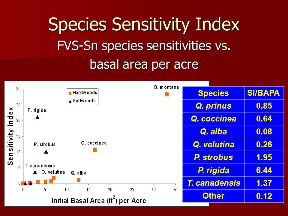 Species Sensitivity Index FVS-Sn species sensitivities vs. basal area per acre Species SI/BAPA Q. prinus 0.85 Q. coccinea 0.64 Q. alba 0.08 Q. velutin