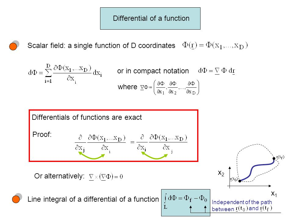 Differential of a function Scalar field: a single function of D coordinates or in compact notation where Differentials of functions are exact Proof: Or alternatively: Line integral of a differential of a function x1x1 x2x2 Independent of the path between and