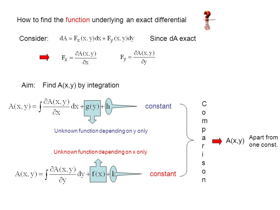 How to find the function underlying an exact differential Consider:Since dA exact Aim:Find A(x,y) by integration Unknown function depending on y only constant Unknown function depending on x only constant C o m p a r i s o n A(x,y) Apart from one const.