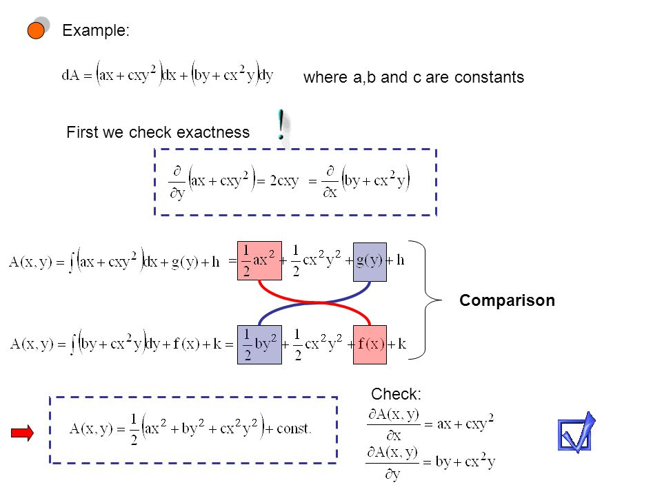 Example: where a,b and c are constants First we check exactness Comparison Check: