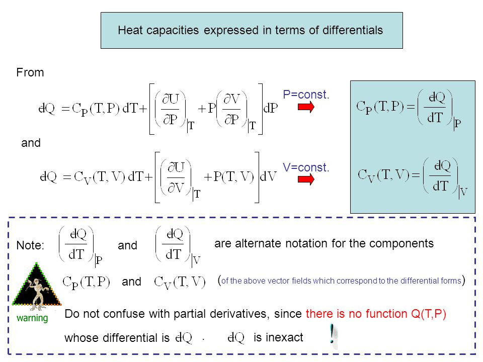 Heat capacities expressed in terms of differentials From and P=const.