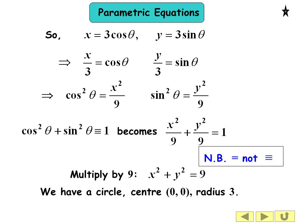 Parametric Equations Multiply by 9 : becomes So, N.B. = not We have a circle, centre (0, 0), radius 3.