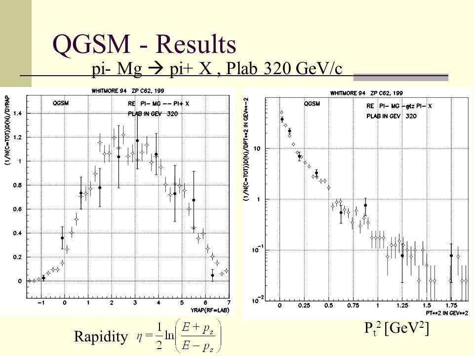 QGSM - Results pi- Mg  pi+ X, Plab 320 GeV/c Rapidity P t 2 [GeV 2 ]