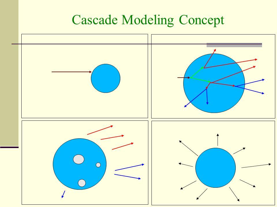 Cascade Modeling Concept
