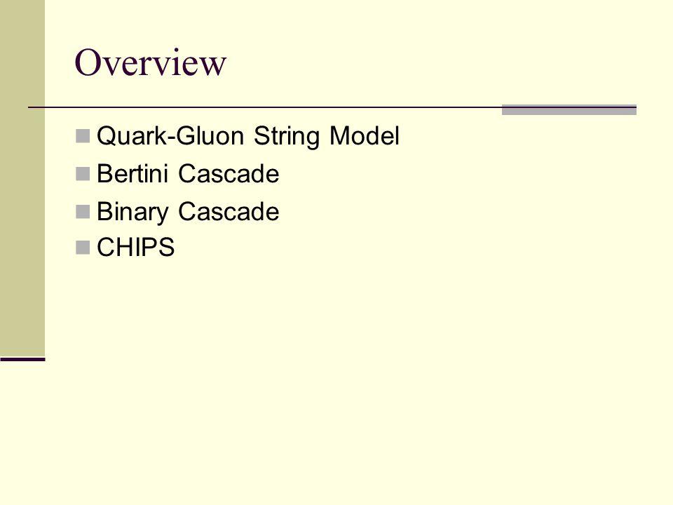 Origin of the QGS (Quark-Gluon String) Model Author: H-P.